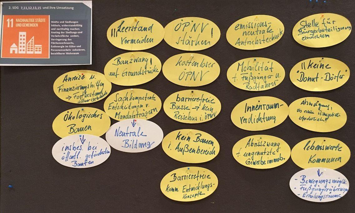 Die Ergebnisse der Passauer Nachhaltigkeitskonferenz sind auf einer Pinnwand festgehalten.