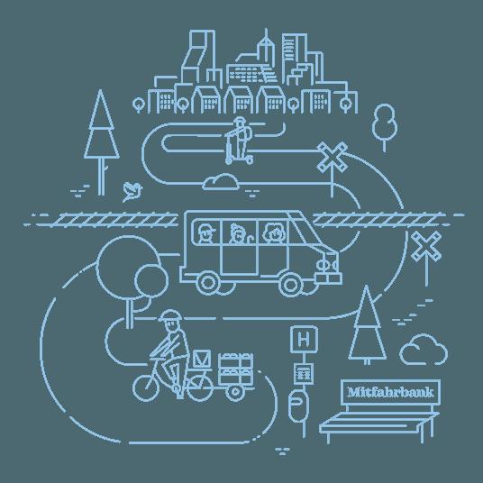 Nachhaltige Mobilität durch Mitfahrgelegenheiten, Ausbau des Schienenverkehrs und kostenfreier Nahverkehr